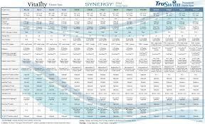 Swim Spa Series Comparison Chart Pdc Spas