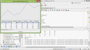 Java Swing Chart Java Swing Exercise Create Chart For Jtable Using