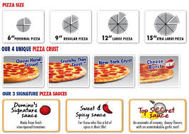 Dominos Pizza Size Chart Www Bedowntowndaytona Com