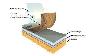 stylish thick vinyl flooring sheets flooring designs