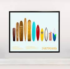 Surfing Bedroom Decor Surf Decor Etsy