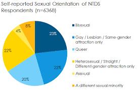 human sexuality essay < homework writing service human sexuality essay