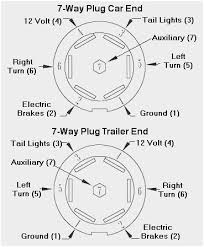 trailer electrical diagram wonderfully trailer wiring diagram related post