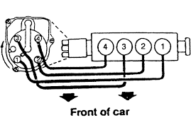 pt cruiser wiring diagram wirdig accord fuse box diagram on 1994 honda accord ex fuse box diagram