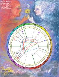 Beautiful Astrology Chart Order Astrology Reports Evolving Door Astrology