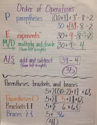 Exponents Anchor Chart Fifth Grade Q1 Standards Compton Math