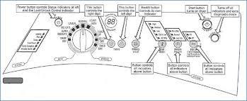 whirlpool duet washer wiring diagram wiring diagrams schematics Whirlpool Washer Parts Diagram whirlpool washing machine wiring diagram bestharleylinks info whirlpool duet washer parts schematic whirlpool schematic diagrams whirlpool duet sport dryer