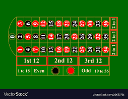 roulette table template vector image