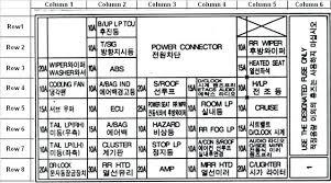 2005 hyundai santa fe fuse box wiring diagram info wiring diagram 2006 hyundai santa fe wiring diagram used