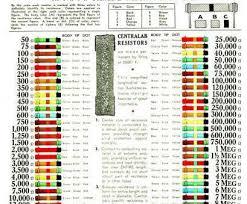 Chevy Wiring Color Schematics Online