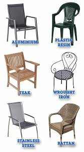 furniture examples. furniture material examples s