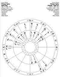 Prince Harry S Birth Chart Prince Harrys Journey Of Healing Astrodienst