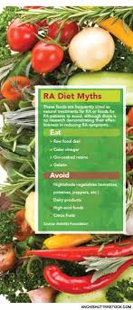 What Diet To Recommend To Patients With Rheumatoid Arthritis