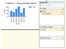 Ssrs Chart Data Label Expression Adding Charts To A Ssrs Report Report Builder Mindmajix
