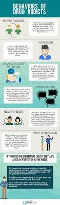 Addict Behavior Patterns