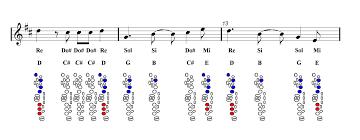 Tenor Sax The Simpsons Theme Song Sheet Music