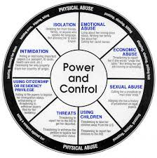 power and control wheel for immigrant women english and spanish  power and control wheel