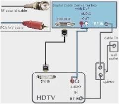 jensen dvd player radio wiring diagram best place to findsony wiring diagram for dvr to dvd