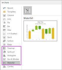 How Many Types Of Chart In Excel New Chart Types In Microsoft Excel 2016 Excelchamp