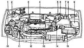 similiar hyundai accent engine diagram keywords hyundai elantra engine diagram on 2000 hyundai sonata engine diagram