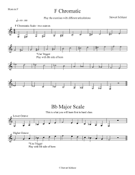 French Horn Scales Finger Chart Exercises Learn The French Horn