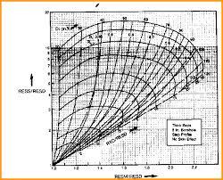 Crains Petrophysical Handbook Environmental Correction