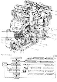 kz650 info diagrams oil flow diagram