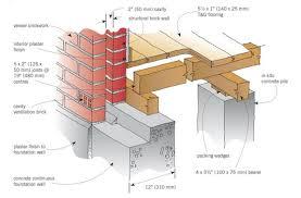 wall renovate org nz assets uploads resampled setwidth696 brick fig 2 3 2 jpg
