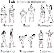 Resistance Band Exercise Chart Printable Resistance Band Workouts For Men Sport1stfuture Org
