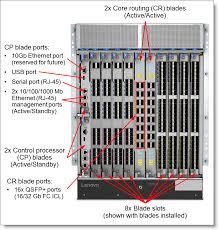 db800d 32gb fc san director port side view