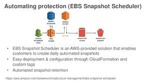 Online Snapshot Backing Up Amazon Ec2 With Amazon Ebs Snapshots June 2017