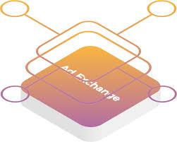 Real Time Bidding Advertising Platforms Smartyads Rtb Company