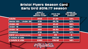 flyers ticket prices bristol flyers 2016 17 season cards now available for renewal