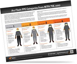 Electrical Ppe Chart Ppe Safety Arc Flash Instructional Design Construction