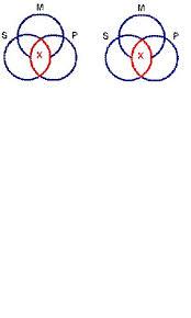 Syllogism Examples Using Venn Diagram Venn Diagram Of Categorical Syllogisms Wikieducator