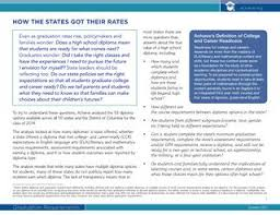 Hathaway Scholarship Chart How The States Got Their Rates By Achieve Inc Issuu