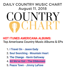 Gibbonses Top 5 Itunes Americana Album Department Of