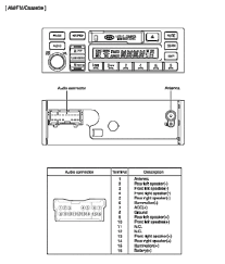 audi a radio wiring diagram image 2004 audi a4 radio wiring diagram 2004 printable wiring on 2003 audi a4 radio wiring