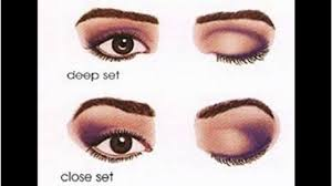 eye makeup for deep set eyeshow to apply eyeliner for deep set eyes how to recognise that you