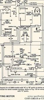 wiring diagram for ford 3910 diesel tractor the wiring diagram ford 5000 diesel tractor wiring diagram nilza wiring diagram