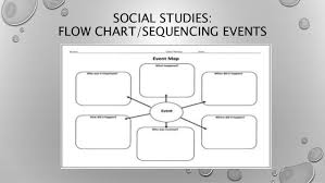 Graphic Organizers Sequence Of Events Chart 100 Ready To Use Graphic Organizers
