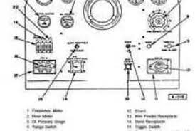 similiar sa 200 receptacle wired in keywords 20 receptacle wiring diagram on lincoln welder sa 200 wiring diagram