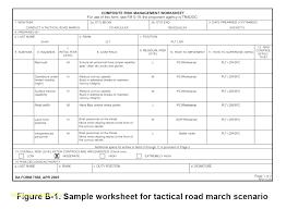 Army Risk Assessment Form Composite Risk Management Form Dd Form Top ...