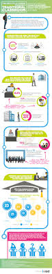 are skills and experience more valuable than a degree infographic