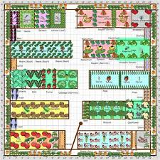 19 vegetable garden plans layout