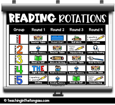 Reading Center Rotation Chart Using Digital Resources In The Classroom Google Classroom