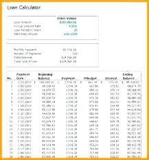 Mortgage Calculation Formula Excel Simple Interest Formula Excel