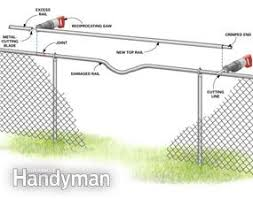 end rail clamp chain link fence.  Clamp How To Repair A Chain Link Fence With End Rail Clamp
