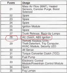 2001 pontiac grand prix abs wiring diagram pontiac grand prix gt 2003 Pontiac Grand Am Wiring Diagram 2001 pontiac grand prix abs wiring diagram disable abs on a 2003 2003 pontiac grand am wiring diagram pdf