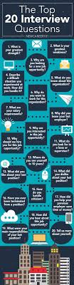 17 best ideas about interview preparation interview the top 20 interview questions ●